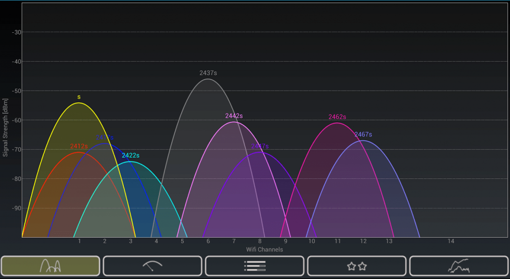 wifi analyzer showing nearby networks and signal strength
